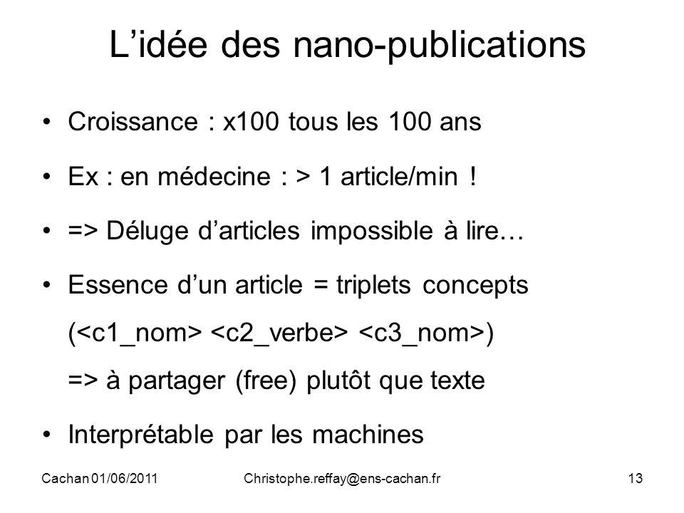 Cachan 01/06/2011Christophe.reffay@ens-cachan.fr13 L'idée des nano-publications Croissance : x100 tous les 100 ans Ex : en médecine : > 1 article/min