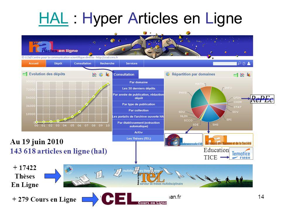 Cachan 01/06/2011Christophe.reffay@ens-cachan.fr14 HALHAL : Hyper Articles en Ligne + 17422 Thèses En Ligne Education TICE + 279 Cours en Ligne Au 19