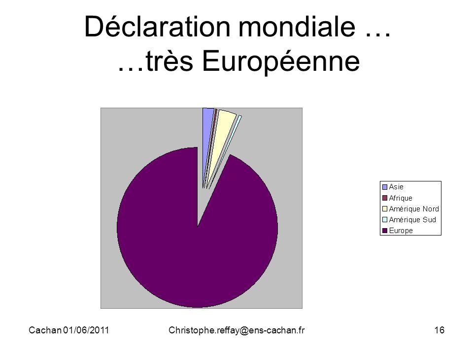 Cachan 01/06/2011Christophe.reffay@ens-cachan.fr16 Déclaration mondiale … …très Européenne