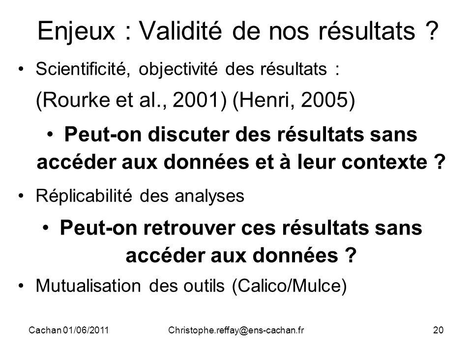Cachan 01/06/2011Christophe.reffay@ens-cachan.fr20 Enjeux : Validité de nos résultats ? Scientificité, objectivité des résultats : (Rourke et al., 200
