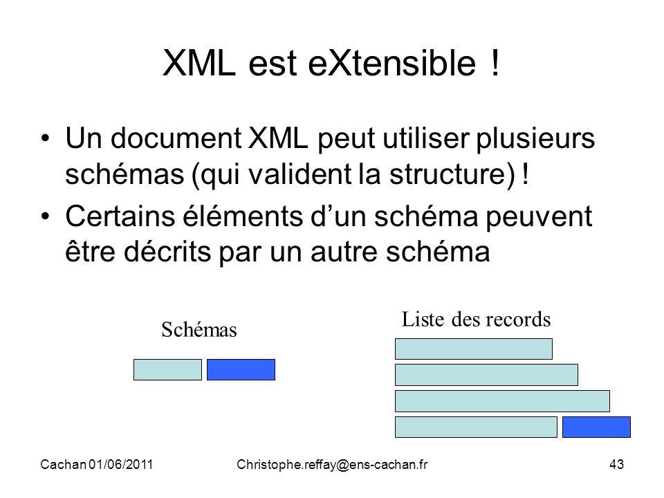 Cachan 01/06/2011Christophe.reffay@ens-cachan.fr43 XML est eXtensible ! Un document XML peut utiliser plusieurs schémas (qui valident la structure) !