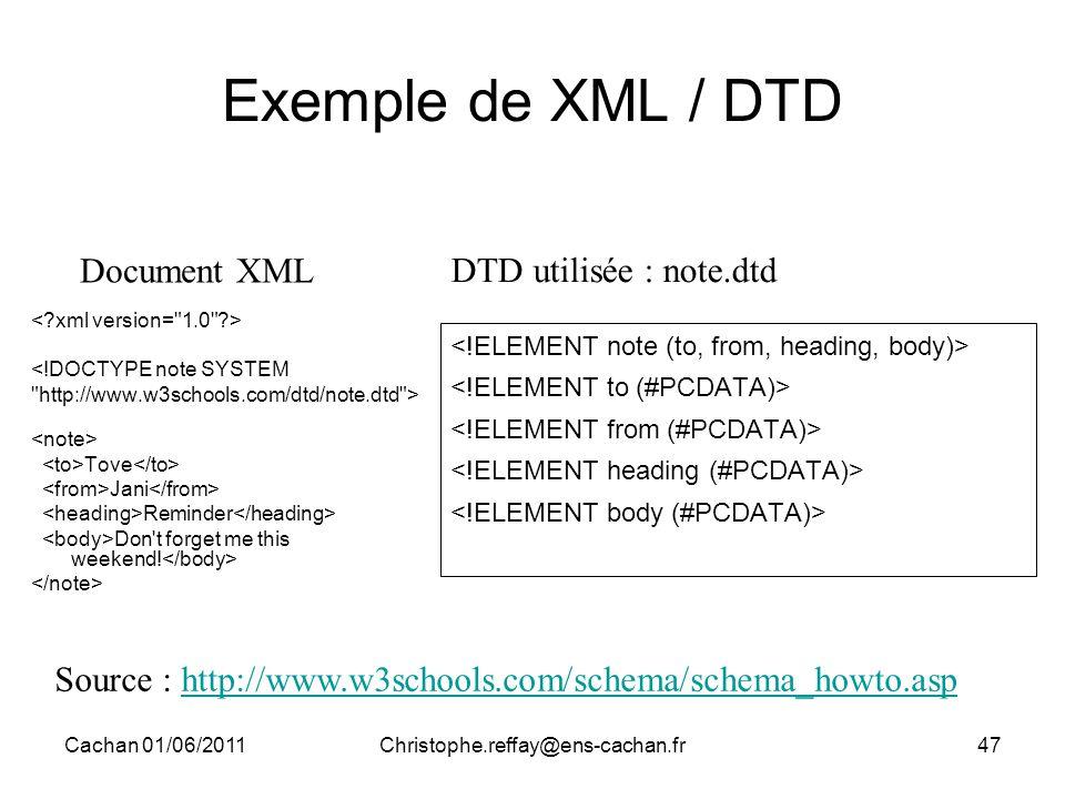 Cachan 01/06/2011Christophe.reffay@ens-cachan.fr47 Exemple de XML / DTD <!DOCTYPE note SYSTEM
