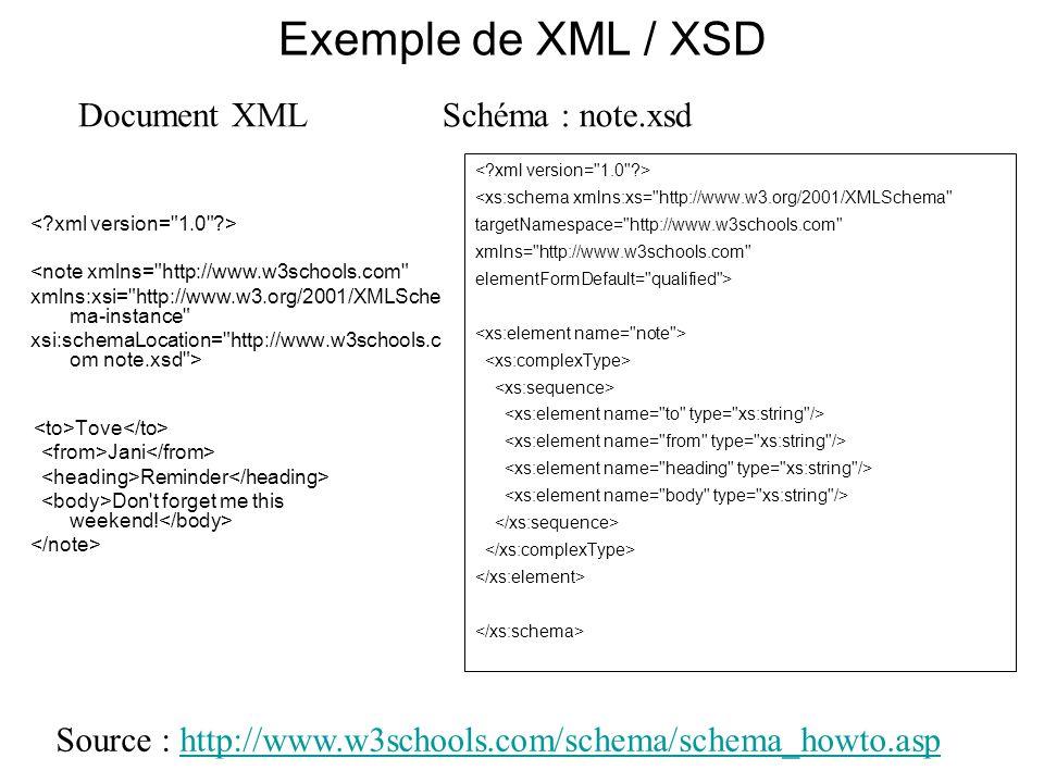Cachan 01/06/2011Christophe.reffay@ens-cachan.fr48 Exemple de XML / XSD <note xmlns= http://www.w3schools.com xmlns:xsi= http://www.w3.org/2001/XMLSche ma-instance xsi:schemaLocation= http://www.w3schools.c om note.xsd > Tove Jani Reminder Don t forget me this weekend.