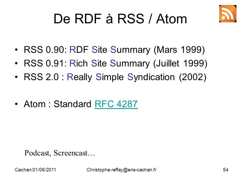 Cachan 01/06/2011Christophe.reffay@ens-cachan.fr54 De RDF à RSS / Atom RSS 0.90: RDF Site Summary (Mars 1999) RSS 0.91: Rich Site Summary (Juillet 199