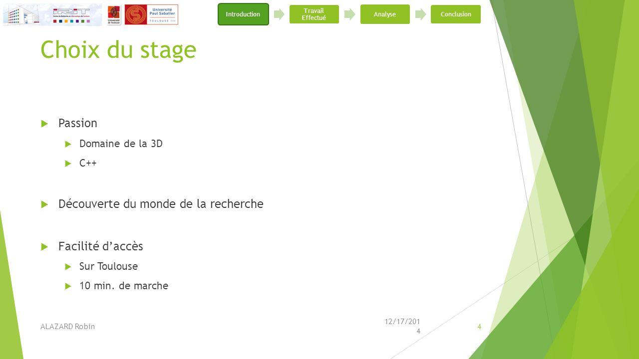 Choix du stage  Passion  Domaine de la 3D  C++  Découverte du monde de la recherche  Facilité d'accès  Sur Toulouse  10 min. de marche 12/17/20