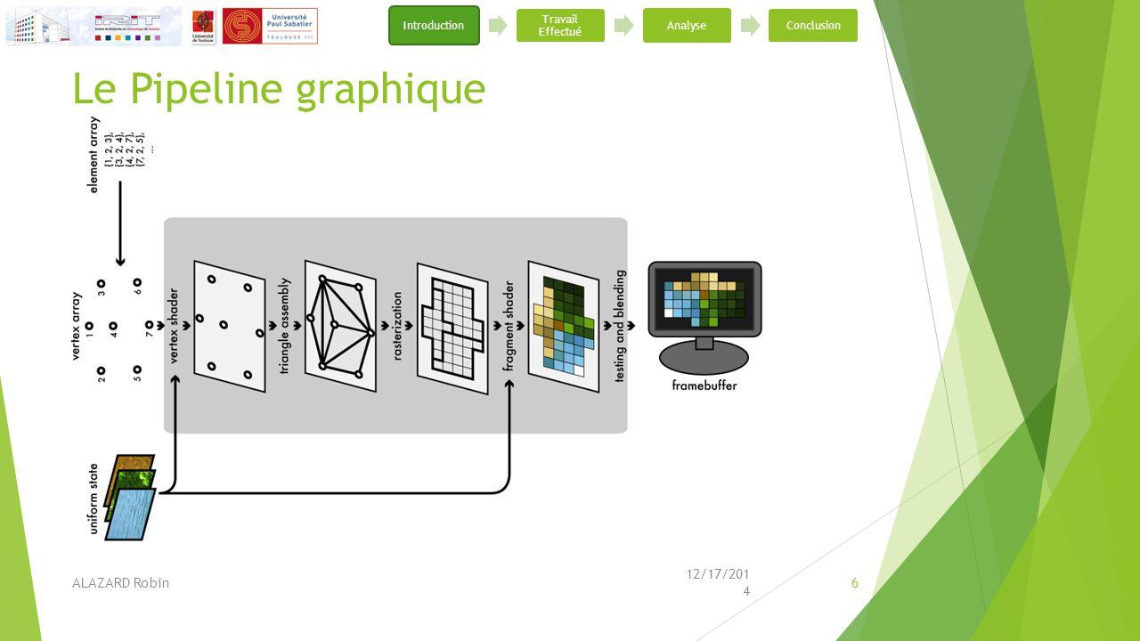 Plan  Travail Effectué  Cel-Shading  Stéréo3D  Bruit 3D  Analyse  Résultats  Pistes  Conclusion 12/17/2014 ALAZARD Robin7