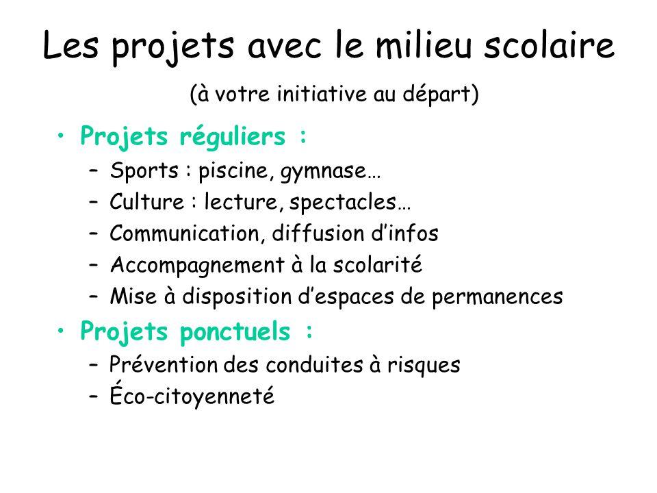 Les projets avec le milieu scolaire (à votre initiative au départ) Projets réguliers : –Sports : piscine, gymnase… –Culture : lecture, spectacles… –Co