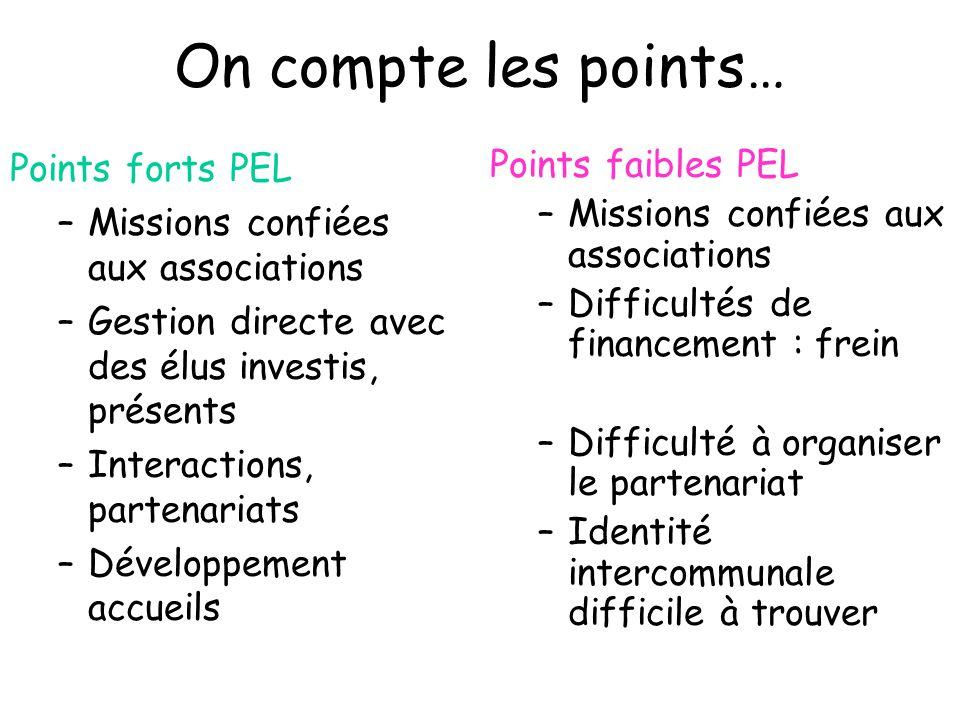 On compte les points… Points forts PEL –Missions confiées aux associations –Gestion directe avec des élus investis, présents –Interactions, partenaria