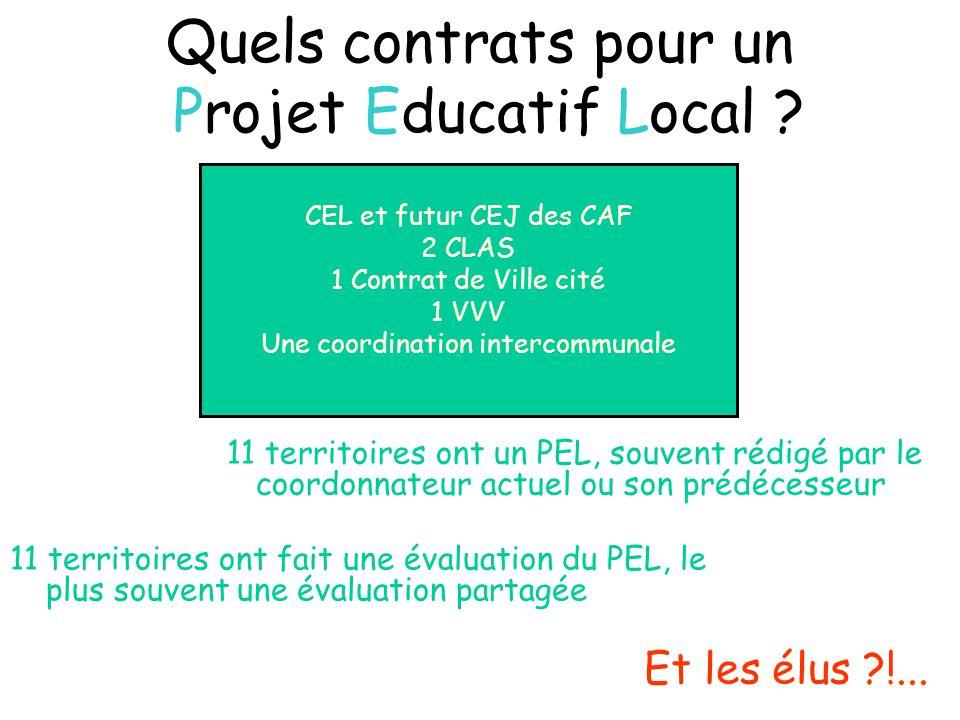 Quels contrats pour un Projet Educatif Local ? 11 territoires ont fait une évaluation du PEL, le plus souvent une évaluation partagée Et les élus ?!..