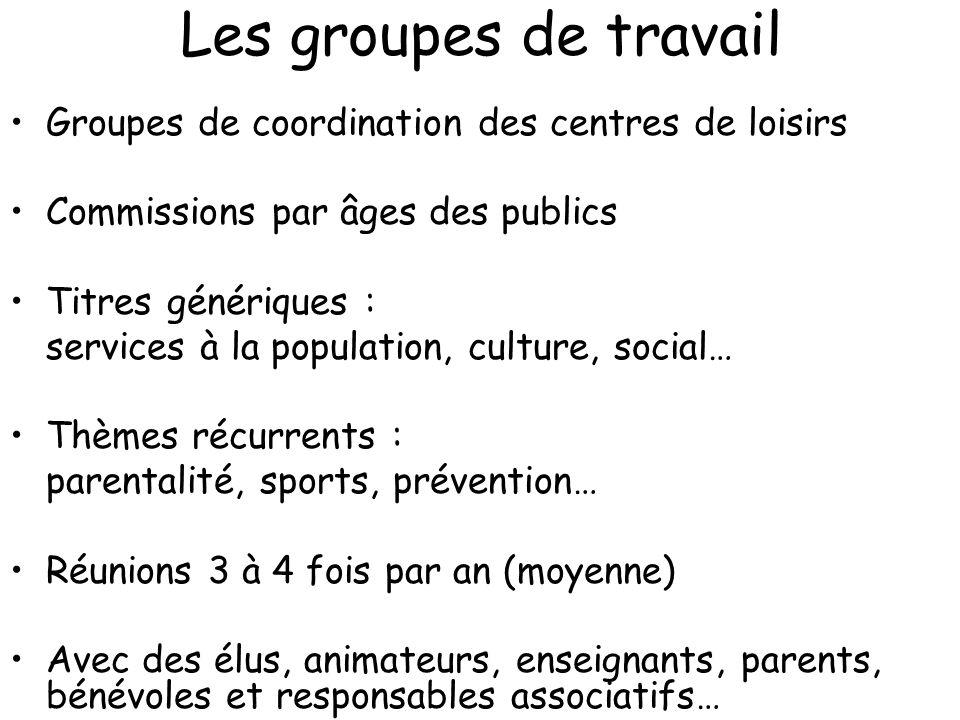Les groupes de travail Groupes de coordination des centres de loisirs Commissions par âges des publics Titres génériques : services à la population, c