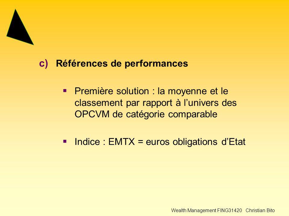 Wealth Management FING31420 Christian Bito c) Références de performances  Première solution : la moyenne et le classement par rapport à l'univers des OPCVM de catégorie comparable  Indice : EMTX = euros obligations d'Etat