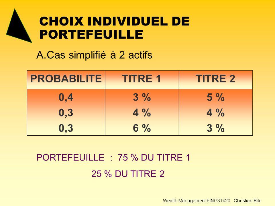Wealth Management FING31420 Christian Bito CHOIX INDIVIDUEL DE PORTEFEUILLE PROBABILITETITRE 1TITRE 2 0,4 0,3 3 % 4 % 6 % 5 % 4 % 3 % A.Cas simplifié à 2 actifs PORTEFEUILLE : 75 % DU TITRE 1 25 % DU TITRE 2