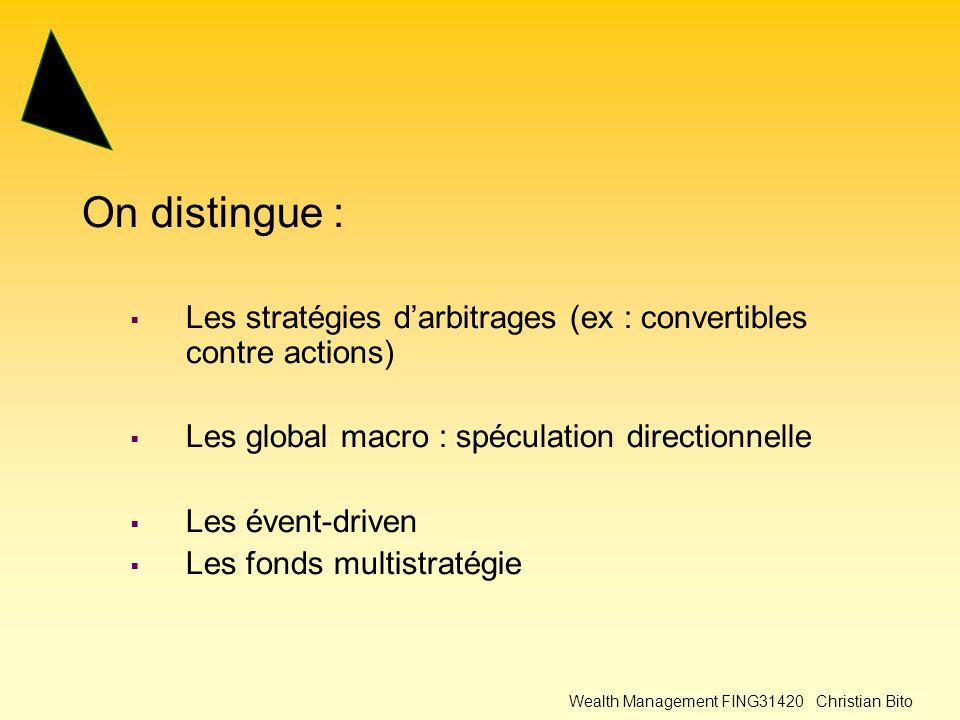Wealth Management FING31420 Christian Bito On distingue :  Les stratégies d'arbitrages (ex : convertibles contre actions)  Les global macro : spéculation directionnelle  Les évent-driven  Les fonds multistratégie