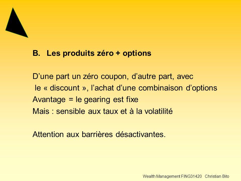 Wealth Management FING31420 Christian Bito B.Les produits zéro + options D'une part un zéro coupon, d'autre part, avec le « discount », l'achat d'une combinaison d'options Avantage = le gearing est fixe Mais : sensible aux taux et à la volatilité Attention aux barrières désactivantes.