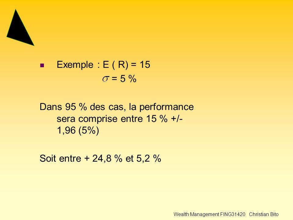 Wealth Management FING31420 Christian Bito De la on définit :  Le ratio de Sharpe r taux sans risque