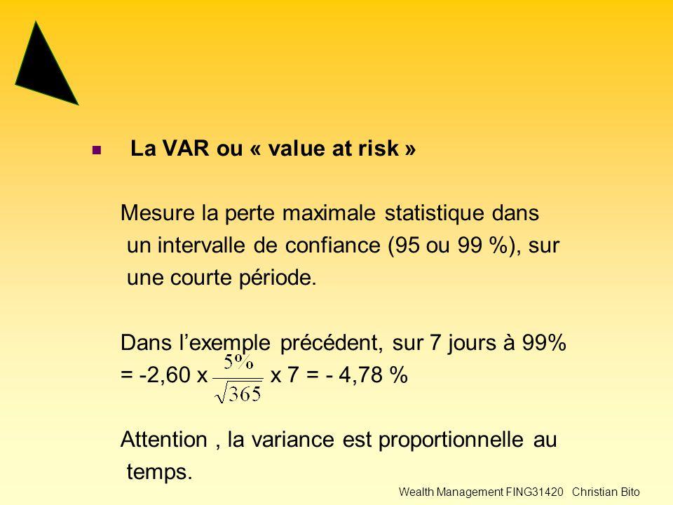 Wealth Management FING31420 Christian Bito La VAR ou « value at risk » Mesure la perte maximale statistique dans un intervalle de confiance (95 ou 99 %), sur une courte période.