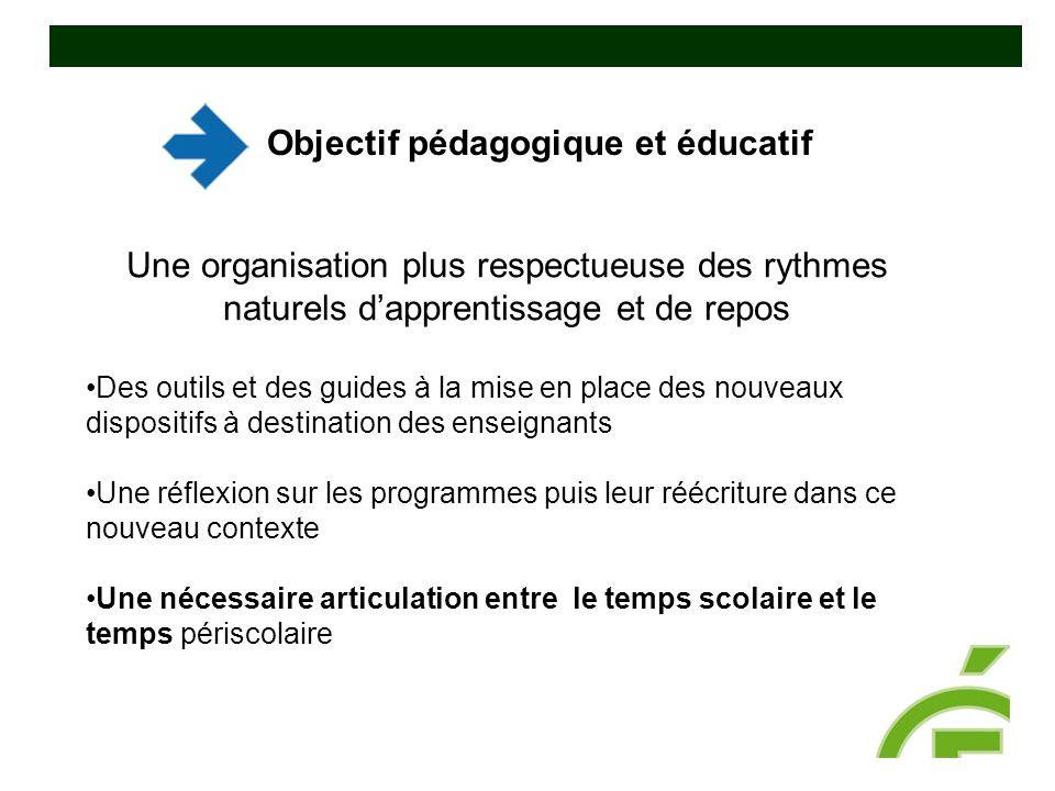 Objectif pédagogique et éducatif Une organisation plus respectueuse des rythmes naturels d'apprentissage et de repos Des outils et des guides à la mis