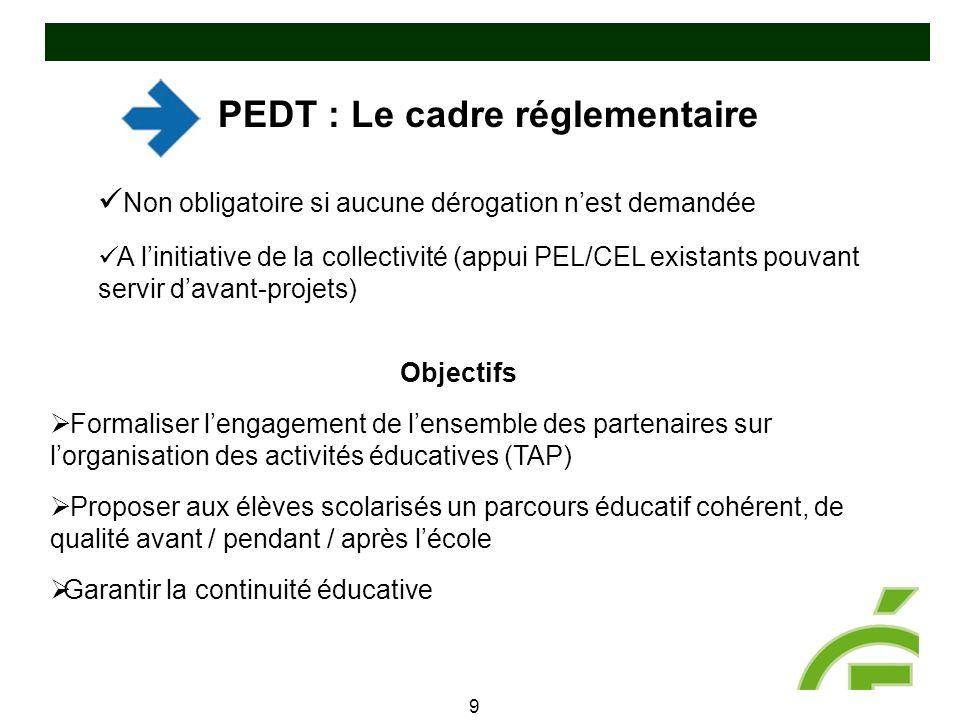 PEDT : Le cadre réglementaire 9 9 Non obligatoire si aucune dérogation n'est demandée A l'initiative de la collectivité (appui PEL/CEL existants pouva