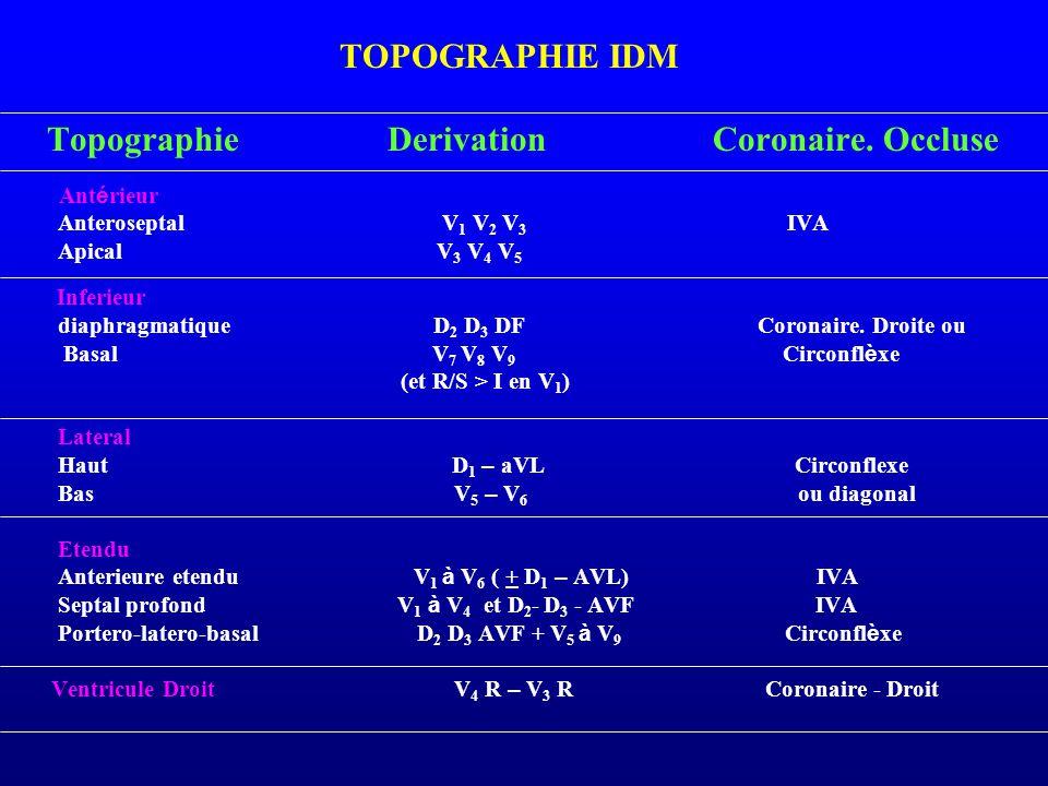 TOPOGRAPHIE IDM Topographie Derivation Coronaire. Occluse Ant é rieur Anteroseptal V 1 V 2 V 3 IVA Apical V 3 V 4 V 5 Inferieur diaphragmatique D 2 D