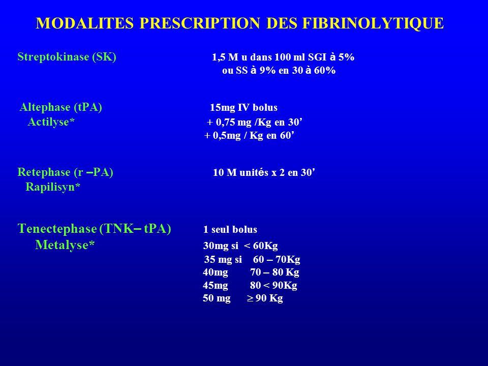 MODALITES PRESCRIPTION DES FIBRINOLYTIQUE Streptokinase (SK) 1,5 M u dans 100 ml SGI à 5% ou SS à 9% en 30 à 60% Altephase (tPA) 15mg IV bolus Actilys