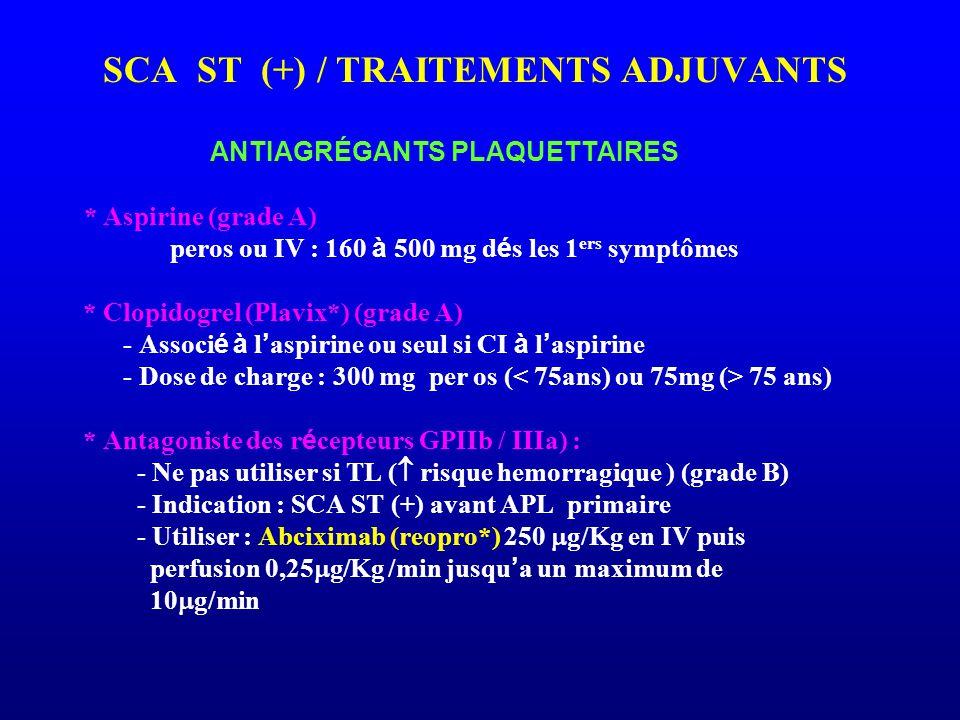 SCA ST (+) / TRAITEMENTS ADJUVANTS ANTIAGRÉGANTS PLAQUETTAIRES * Aspirine (grade A) peros ou IV : 160 à 500 mg d é s les 1 ers symptômes * Clopidogrel