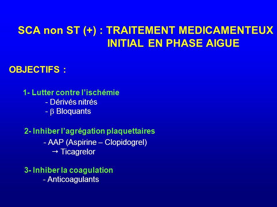 SCA non ST (+) : TRAITEMENT MEDICAMENTEUX INITIAL EN PHASE AIGUE OBJECTIFS : 1- Lutter contre l'ischémie - Dérivés nitrés -  Bloquants 2- Inhiber l'a
