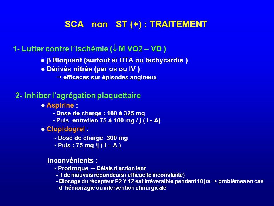 SCA non ST (+) : TRAITEMENT 1- Lutter contre l'ischémie (  M VO2 – VD ) ●  Bloquant (surtout si HTA ou tachycardie ) ● Dérivés nitrés (per os ou IV