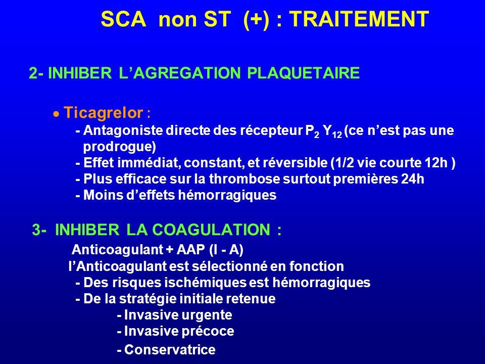 SCA non ST (+) : TRAITEMENT 2- INHIBER L'AGREGATION PLAQUETAIRE ● Ticagrelor : - Antagoniste directe des récepteur P 2 Y 12 (ce n'est pas une prodrogu