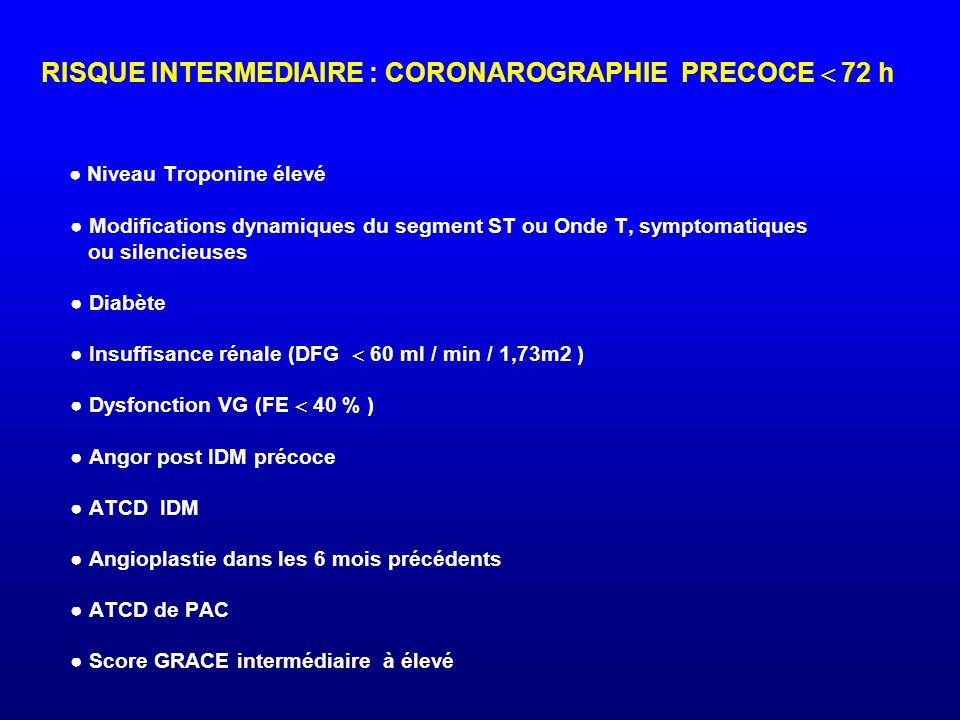 RISQUE INTERMEDIAIRE : CORONAROGRAPHIE PRECOCE  72 h ● Niveau Troponine élevé ● Modifications dynamiques du segment ST ou Onde T, symptomatiques ou s