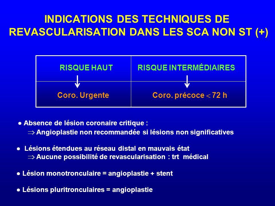 INDICATIONS DES TECHNIQUES DE REVASCULARISATION DANS LES SCA NON ST (+) ● Absence de lésion coronaire critique :  Angioplastie non recommandée si lés