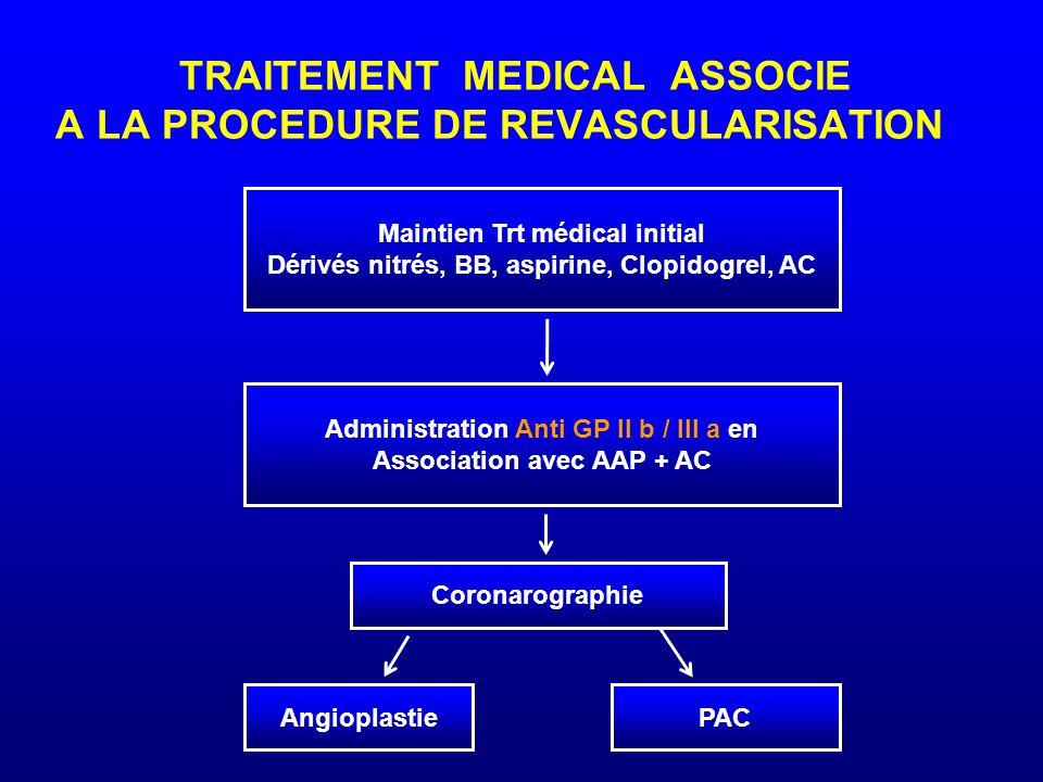 TRAITEMENT MEDICAL ASSOCIE A LA PROCEDURE DE REVASCULARISATION Maintien Trt médical initial Dérivés nitrés, BB, aspirine, Clopidogrel, AC Administrati