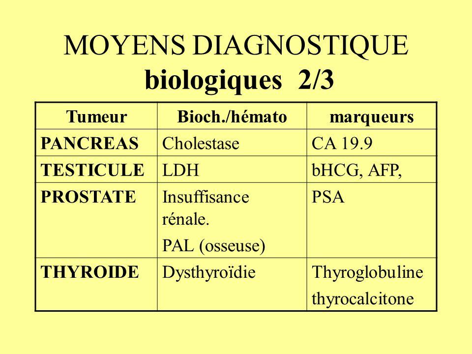 MOYENS DIAGNOSTIQUE biologiques 2/3 TumeurBioch./hématomarqueurs PANCREASCholestaseCA 19.9 TESTICULELDHbHCG, AFP, PROSTATEInsuffisance rénale. PAL (os