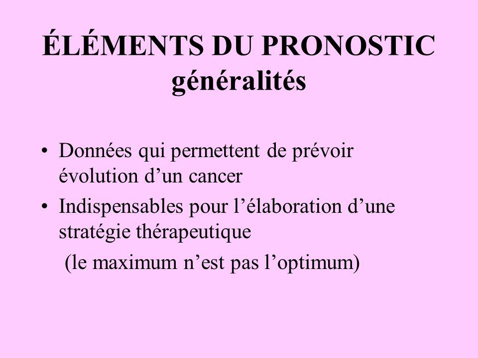 ÉLÉMENTS DU PRONOSTIC généralités Données qui permettent de prévoir évolution d'un cancer Indispensables pour l'élaboration d'une stratégie thérapeuti