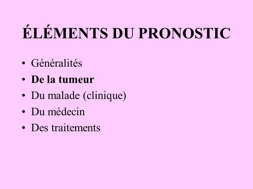 ÉLÉMENTS DU PRONOSTIC Généralités De la tumeur Du malade (clinique) Du médecin Des traitements