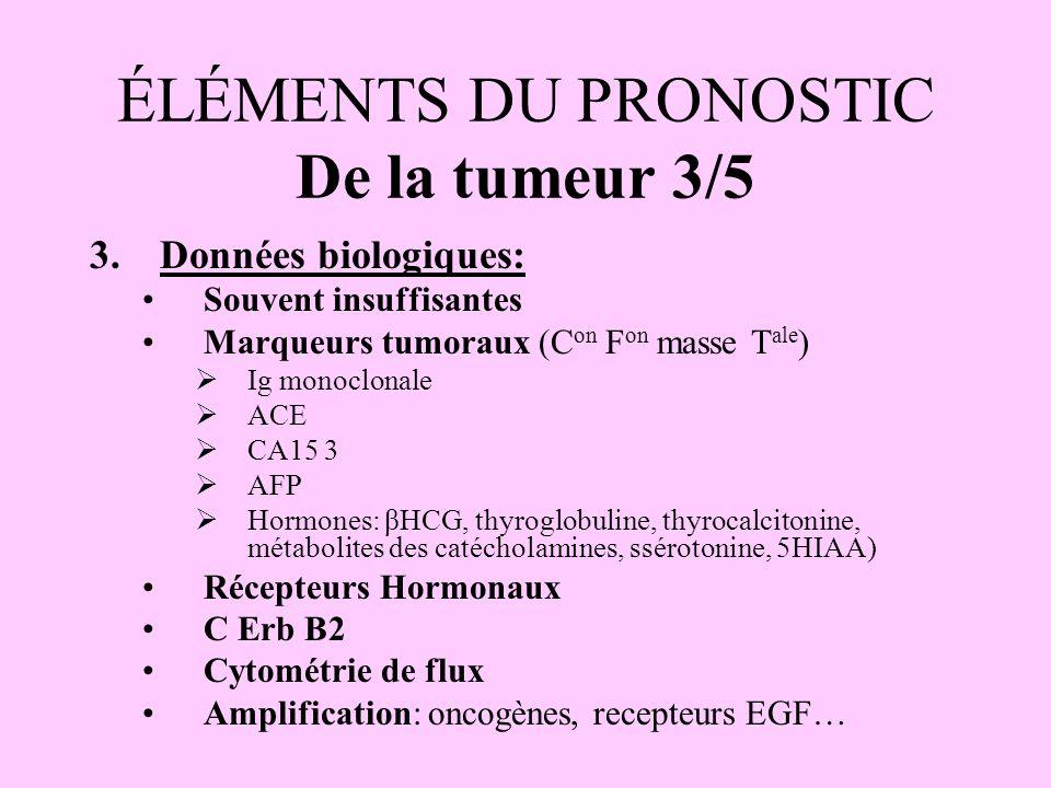 ÉLÉMENTS DU PRONOSTIC De la tumeur 3/5 3.Données biologiques: Souvent insuffisantes Marqueurs tumoraux (C on F on masse T ale )  Ig monoclonale  ACE