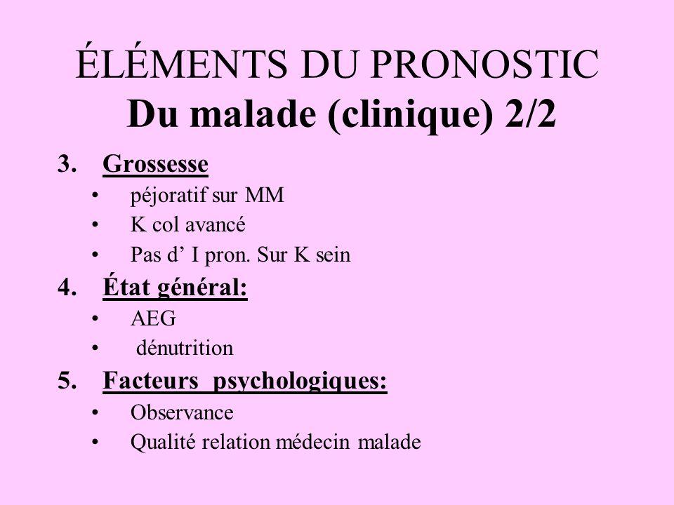 ÉLÉMENTS DU PRONOSTIC Du malade (clinique) 2/2 3.Grossesse péjoratif sur MM K col avancé Pas d' I pron. Sur K sein 4.État général: AEG dénutrition 5.F