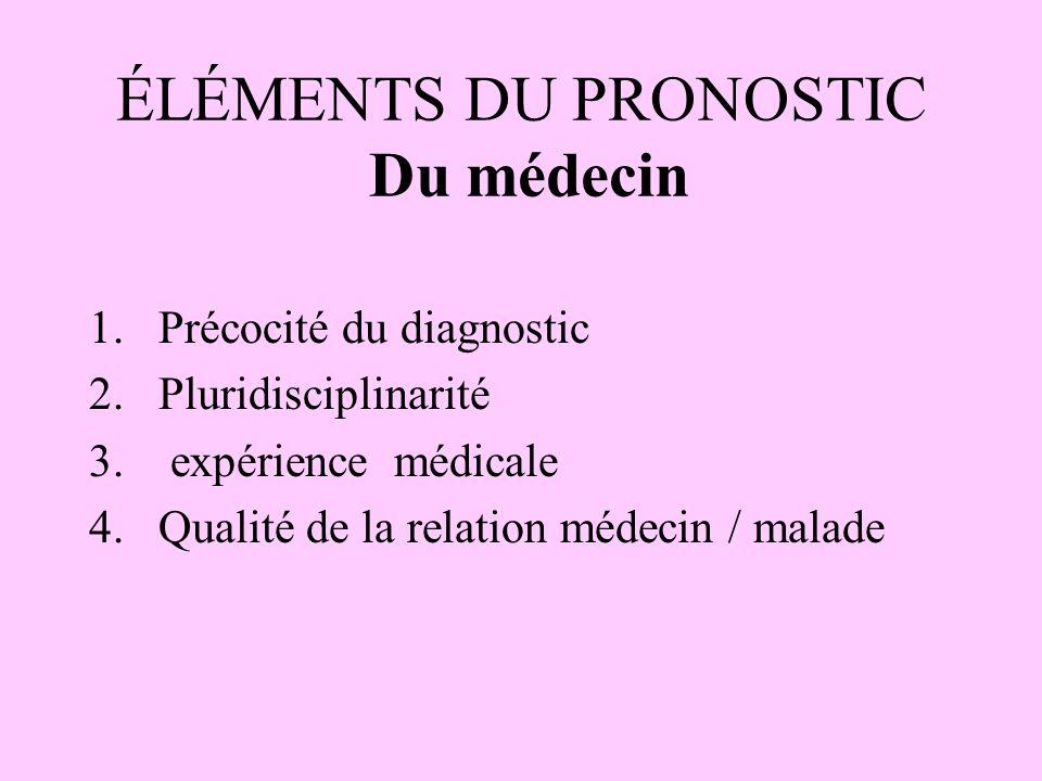 ÉLÉMENTS DU PRONOSTIC Du médecin 1.Précocité du diagnostic 2.Pluridisciplinarité 3. expérience médicale 4.Qualité de la relation médecin / malade