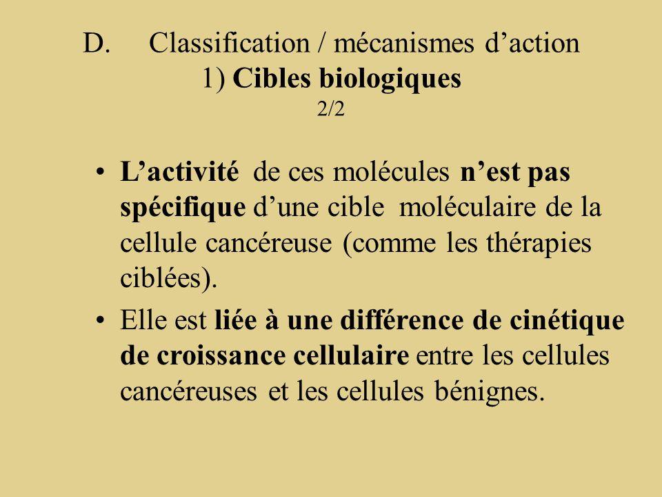 D.Classification / mécanismes d'action 1) Cibles biologiques 2/2 L'activité de ces molécules n'est pas spécifique d'une cible moléculaire de la cellul