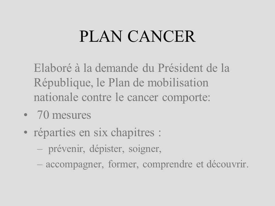 PLAN CANCER Elaboré à la demande du Président de la République, le Plan de mobilisation nationale contre le cancer comporte: 70 mesures réparties en s