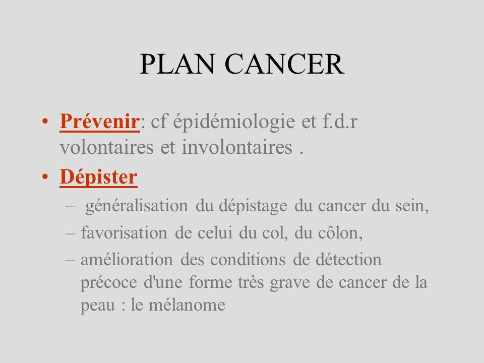 PLAN CANCER Prévenir: cf épidémiologie et f.d.r volontaires et involontaires. Dépister – généralisation du dépistage du cancer du sein, –favorisation
