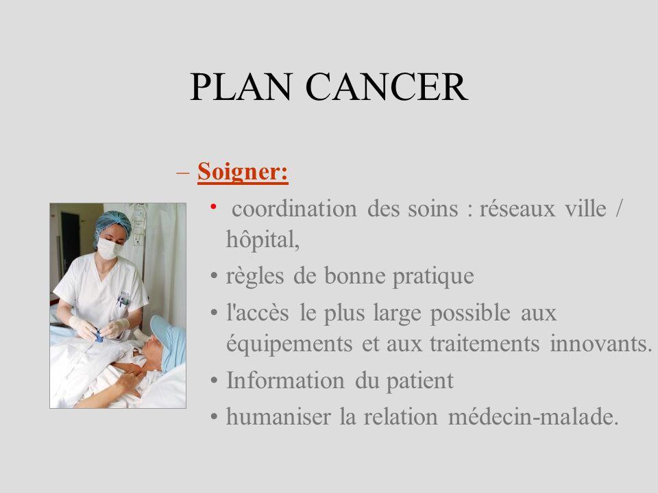 PLAN CANCER –Soigner: coordination des soins : réseaux ville / hôpital, règles de bonne pratique l'accès le plus large possible aux équipements et aux