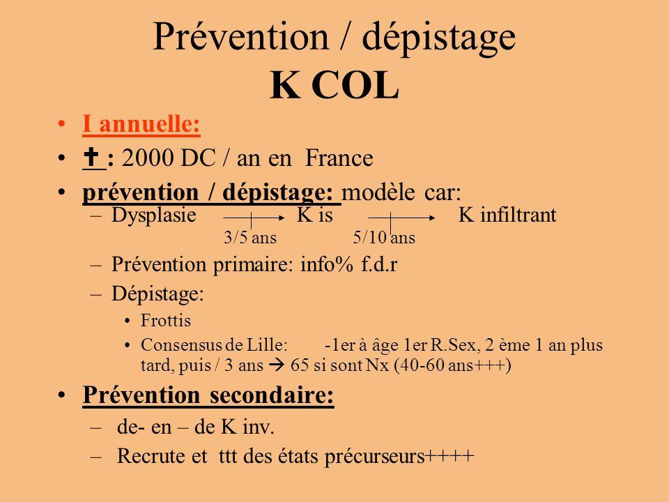 Prévention / dépistage K COL I annuelle:  : 2000 DC / an en France prévention / dépistage: modèle car: –Dysplasie K isK infiltrant 3/5 ans 5/10 ans –