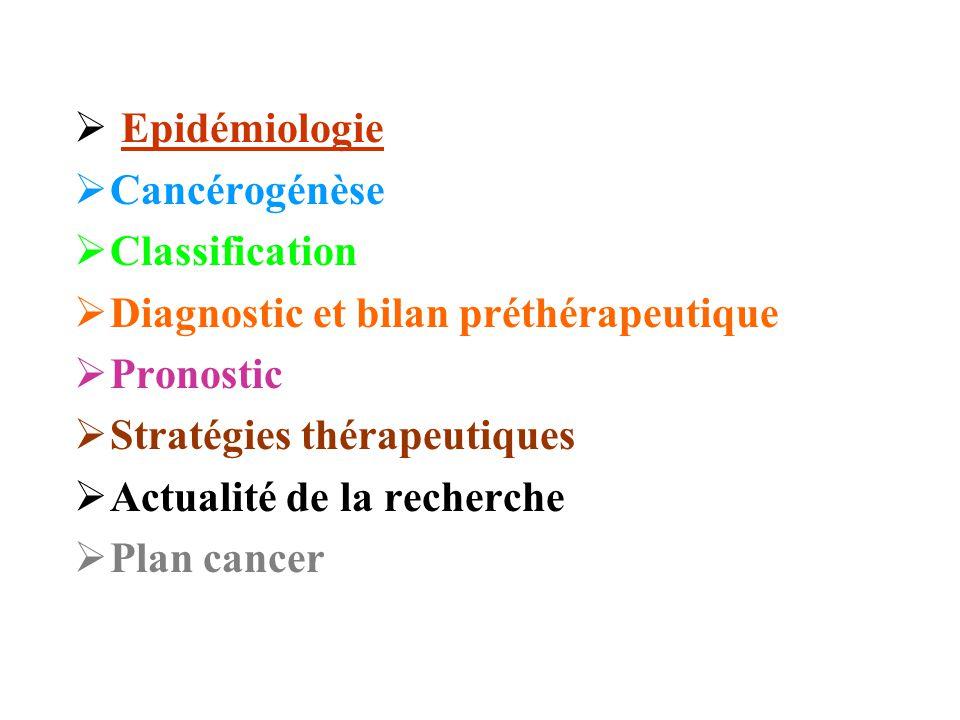 Généralités K familiaux K à regroupement familial Prédisposition individuele Facteurs génétiques –Gènes oncogènes –Anti-oncogènes –Autres systèmes géniques