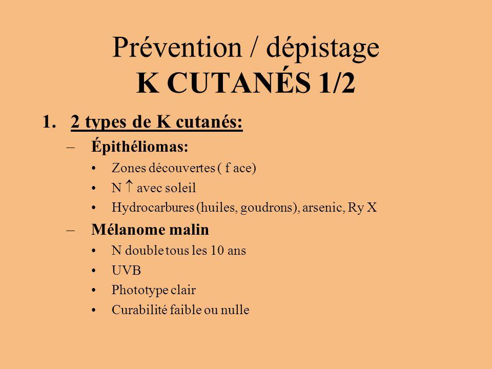 Prévention / dépistage K CUTANÉS 1/2 1.2 types de K cutanés: –Épithéliomas: Zones découvertes ( f ace) N  avec soleil Hydrocarbures (huiles, goudrons