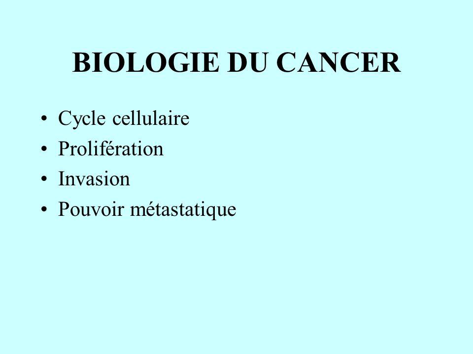 BIOLOGIE DU CANCER Cycle cellulaire Prolifération Invasion Pouvoir métastatique