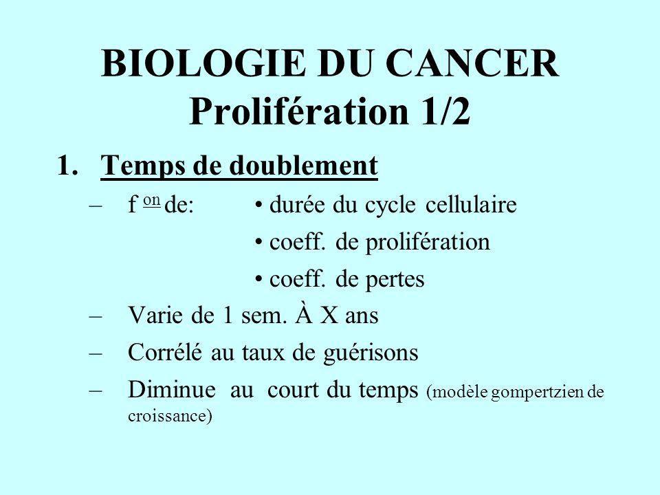 BIOLOGIE DU CANCER Prolifération 1/2 1.Temps de doublement –f on de: durée du cycle cellulaire coeff. de prolifération coeff. de pertes –Varie de 1 se