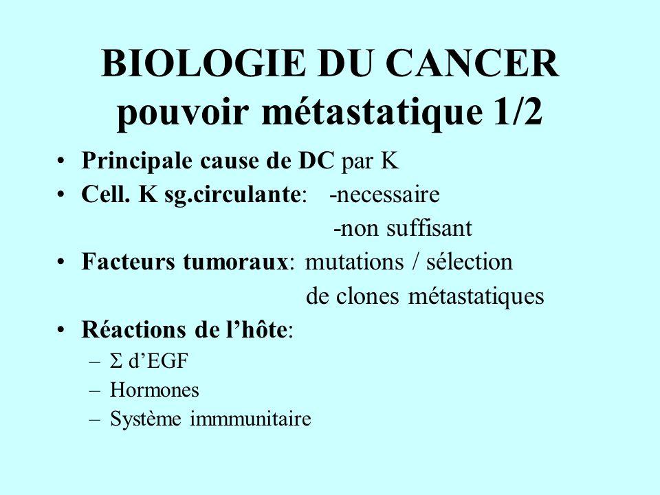 BIOLOGIE DU CANCER pouvoir métastatique 1/2 Principale cause de DC par K Cell. K sg.circulante: -necessaire -non suffisant Facteurs tumoraux: mutation