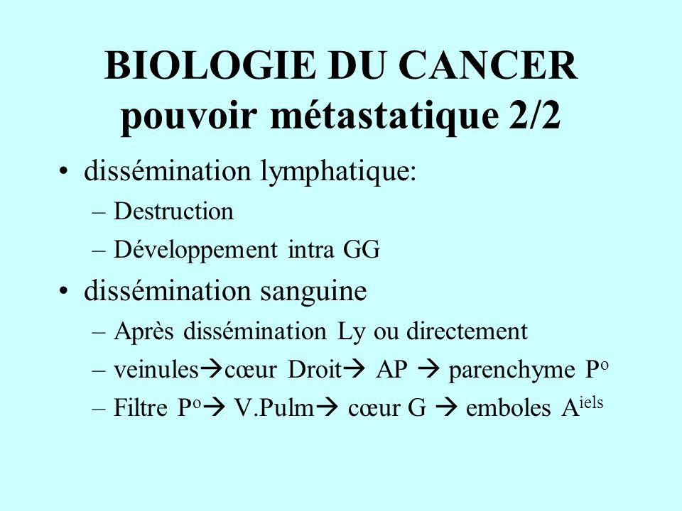 BIOLOGIE DU CANCER pouvoir métastatique 2/2 dissémination lymphatique: –Destruction –Développement intra GG dissémination sanguine –Après disséminatio