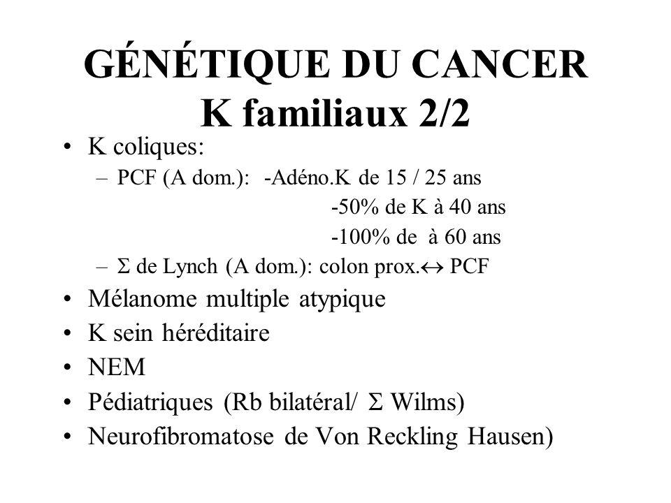 GÉNÉTIQUE DU CANCER K familiaux 2/2 K coliques: –PCF (A dom.):-Adéno.K de 15 / 25 ans -50% de K à 40 ans -100% de à 60 ans –  de Lynch (A dom.): colo