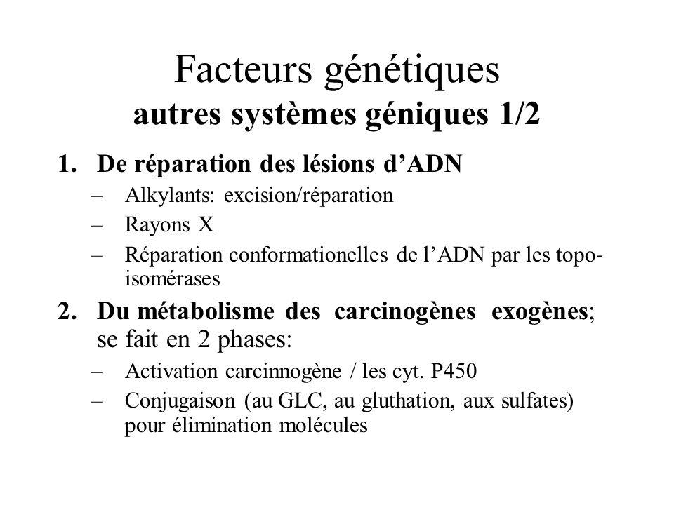 Facteurs génétiques autres systèmes géniques 1/2 1.De réparation des lésions d'ADN –Alkylants: excision/réparation –Rayons X –Réparation conformatione
